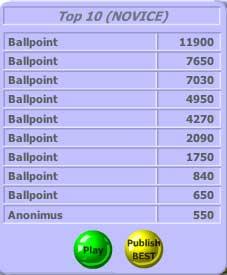 My high scores